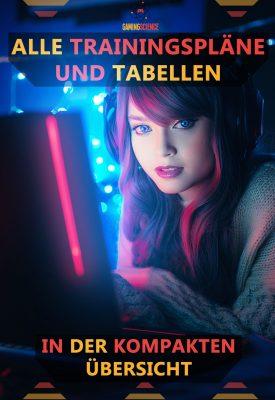 gaming-science-tabellen-und-plaene